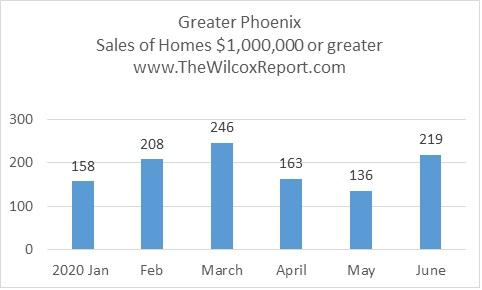 Luxury Sales_Jan-Jun 2020